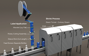 V7 Packaging Shrink Sleeves Machine